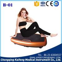 Blood Circulation Massage
