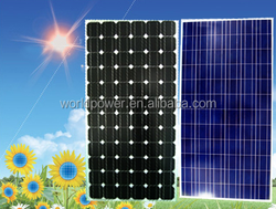 Polycrystalline/Monocrystalline Silicon Solar Cell/ PV solar panel Price 200W 240W 250W
