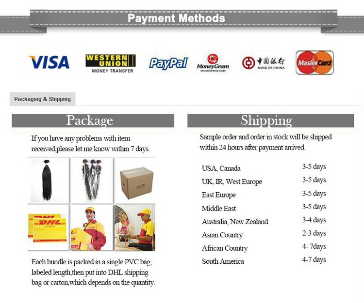 payment&shipping and packaging