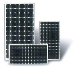 best price per watt 250w 24v poly pv solar panel