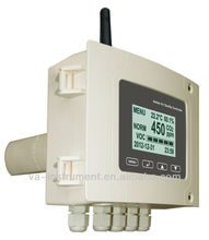 Duct type co2 monitor and controller