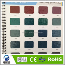 spray thermosetting electrostatic putty for grade powder coating