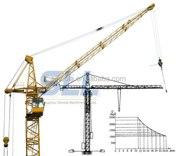 Tower Crane Self Assembly : Zhengzhou sincola long operating life used tower cranes