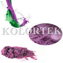 Titanium Dioxide, Pigments, Coatings and Paint
