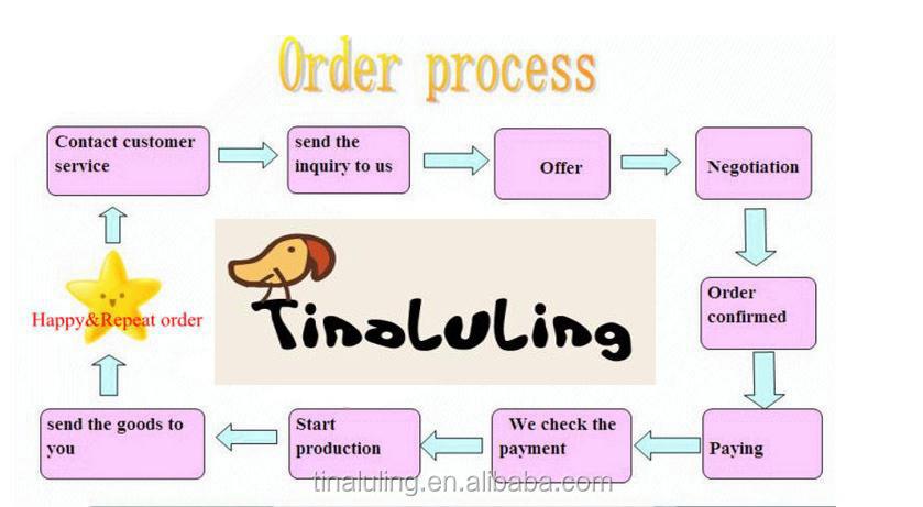 order processing.jpg