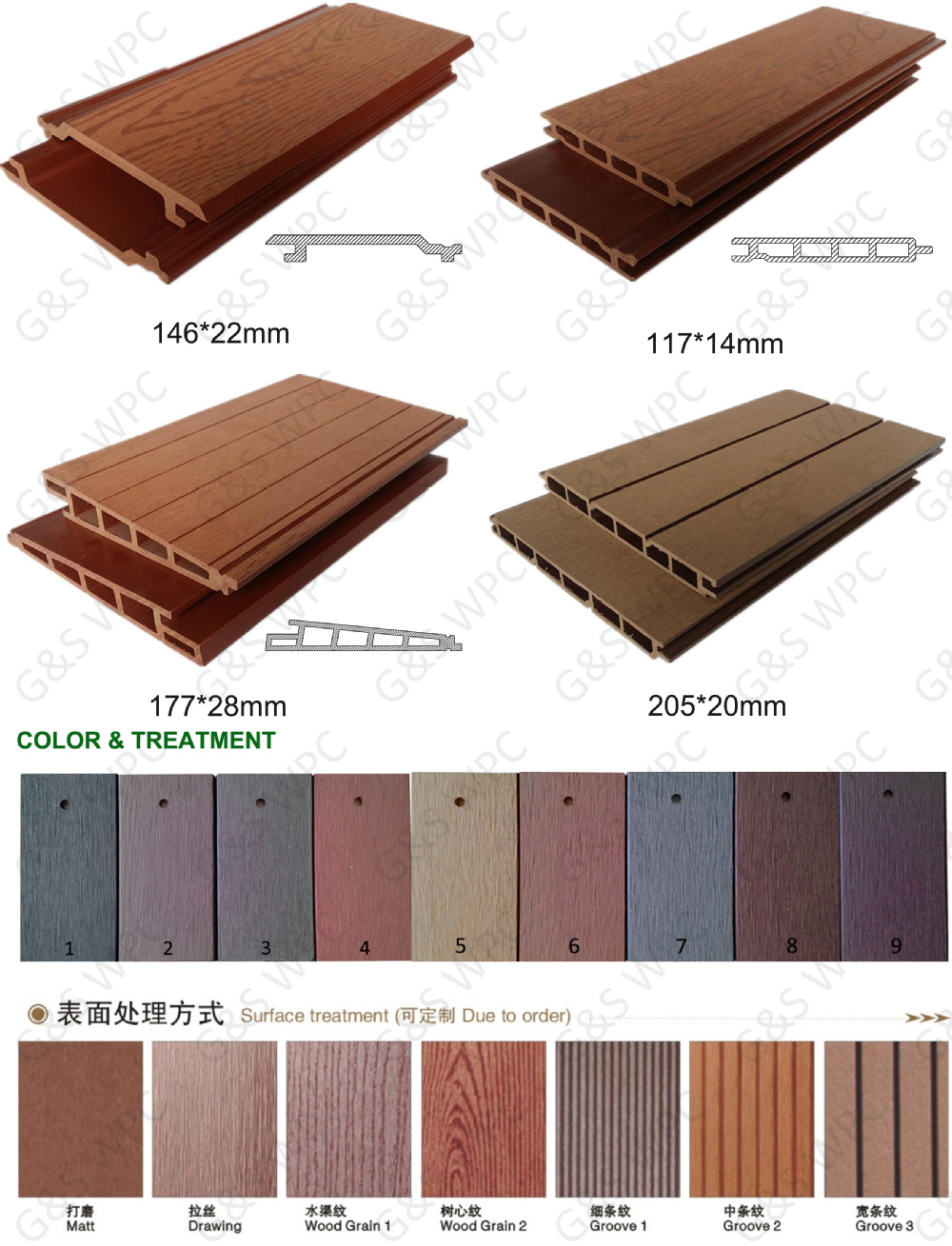 eco friendly decorative wpc outdoor wall cladding