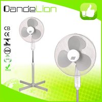 best selling electric motors ventilador de pedestal R