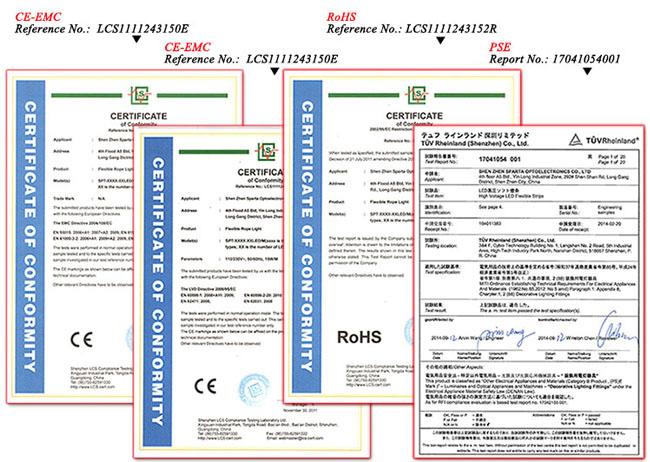 high voltage led strip certificate.jpg
