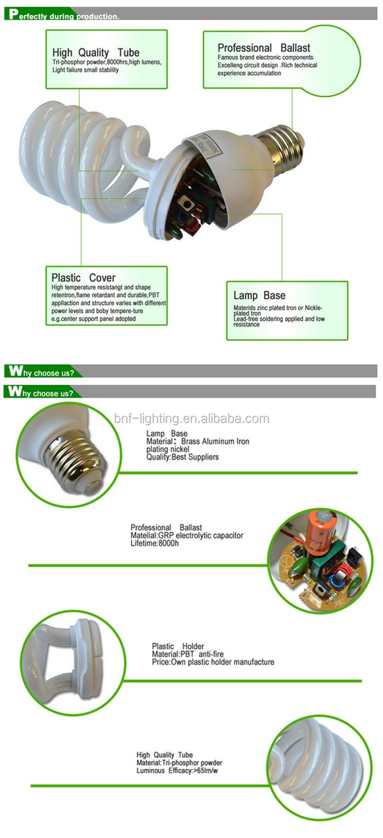 Parts Of A Cfl Bulb Free Download C F L Circuit Diagram Images Gallery