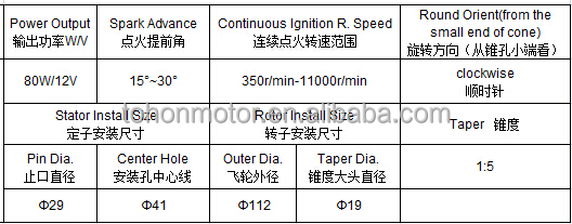 Parameters_of_the_stator_GY6-11.JPG