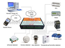 GSM controllers, GPRS based controllers and embedded controllers