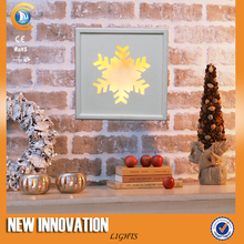 2015 New Product Led 3D Picture