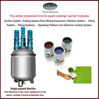 JCT furniture with deco paint production equipment