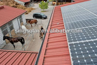 Solar Power System for India family farms