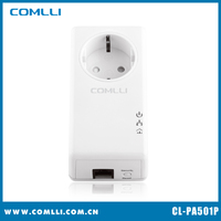 Multifunctional PLC homeplug wireless communication with great price