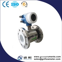 Price Competitive water pipe flow meter, water pump flow sensor, water pump low flow