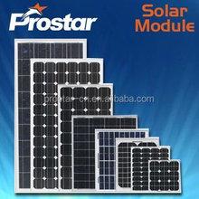 Prostar poly solar panel sealant 250W PPS250W