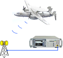 Techwin new RF Signal Generators TW4100 equal to Agilent and Tektronix microwave measurements