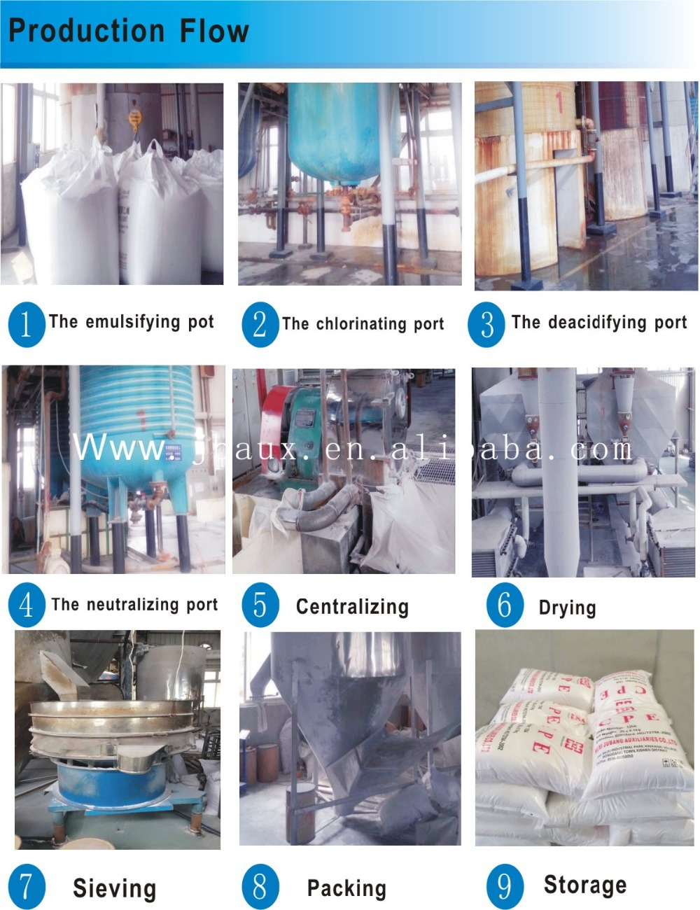 Polyéthylène chloré, Pvc impact modificateur cpe135a pour pvc produits