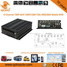 8-channel 720P Mobile NVR ,GPS,3G, WIFI