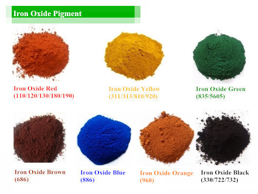 Cement Pigment Powder : Iron oxide type color powder pigment raw material for