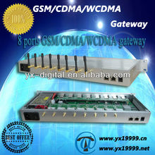 8 Port VoIP GSM/CDMA Gateway for call termination, imei number change