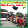 dual camera 4ch mobile dvr HDD, MDVR with couter system bus