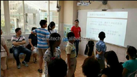 China Portable Interactive Whiteboard ,Finger writing smart board wireless connection