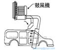 1500 w de lavado de coches soplador 1.5kw alta presión de la bomba de agua de lavado de coches