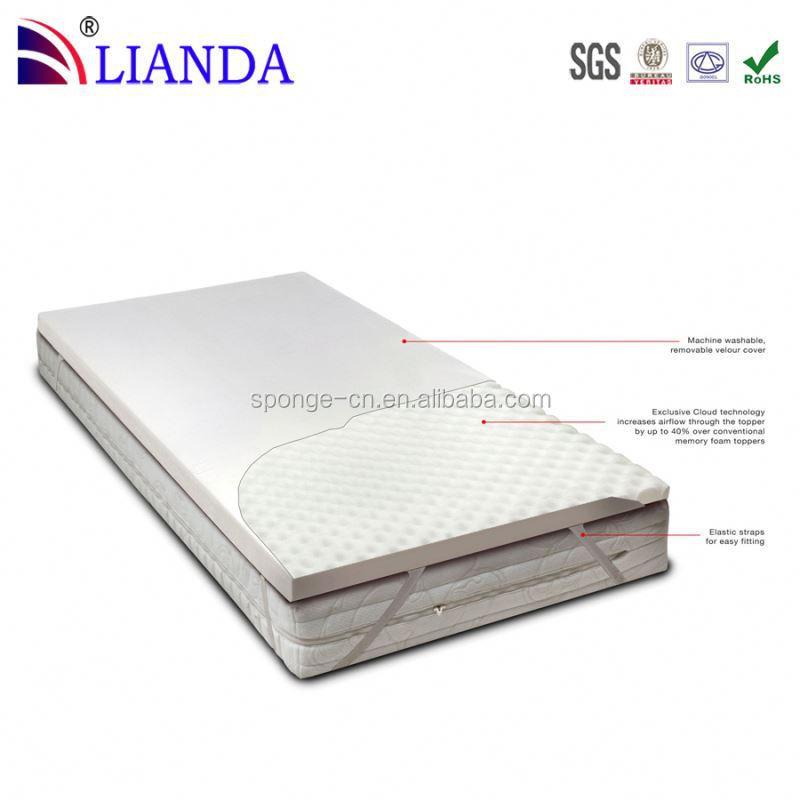 2015 New Design Gel Memory Foam Mattress Pad Buy Gel Memory Foam Mattress Pad 2015 Memory Foam