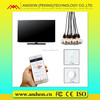 SUNMESH home autommation gateway IEEE802.15.4 smartphone Remote Control Zigbee smart home automation domotics