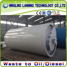2014 Newest used tire recycling equipment
