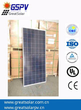 Price Per Watt! 200w poly Solar Panel! Solar Modules, High Efficiency from China Manufacturer!