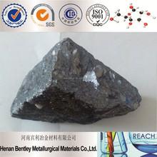 Supply Silicon Calcium , SiCa Ferroalloys