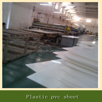 Best Transparent and Colorful PVC Plastical Sheets rolls for Packing