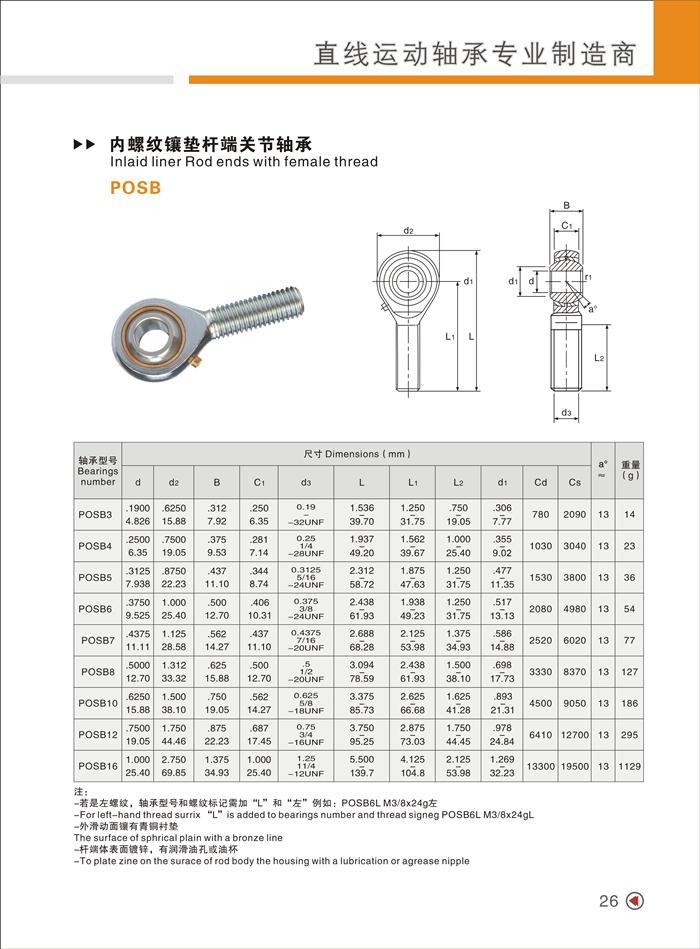 Высокое качество площадь линейных направляющих LMK10UU площадь линейный подшипник
