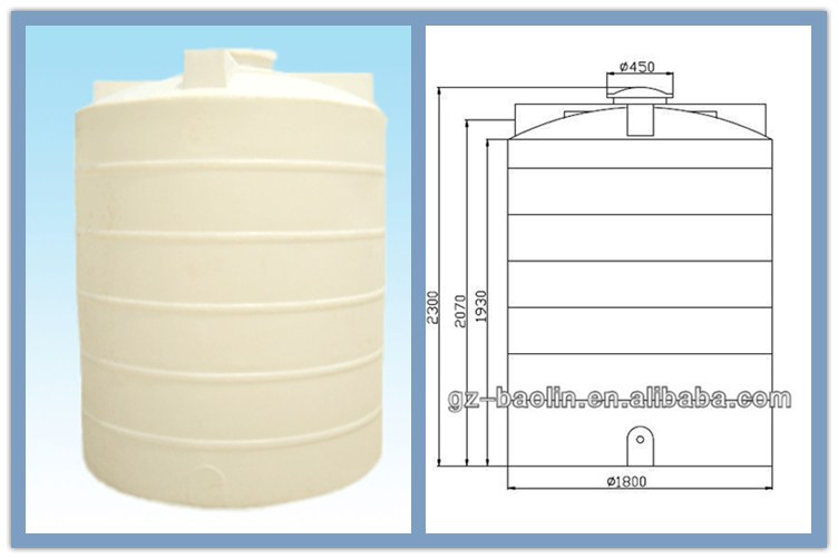 Plastic Water Storage Tanks Rainwater Tank Sizes Home Design Gallon Water Storage Tank Septic