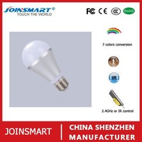 New product auto dimming light with sensor auto dimming bulb