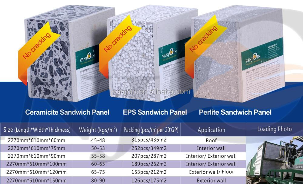 Sound absorbing EPS concrete panel for villas