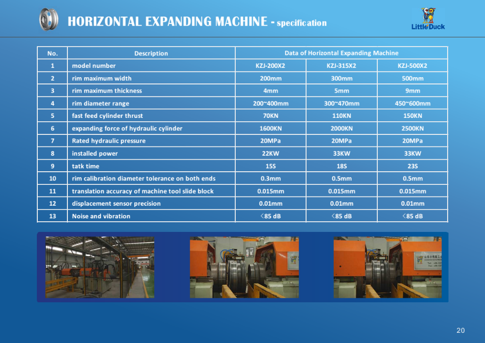 expanding machine spec.png