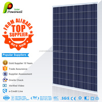 Powerwell Solar With CE/IEC/TUV/ISO Top Supplier 156mm*156mm solar cell 300-320W PV Poly Solar Panels Module