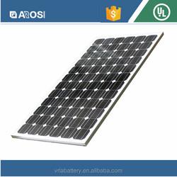 Best quality 250W price per watt pv solar panel