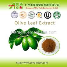no hay ningún tipo de aditivo no la síntesis química de hoja de olivo extracto por hplc