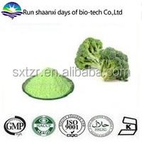 Best Quality Broccoli Seed Extract 1%-98% Sulforaphane Powder