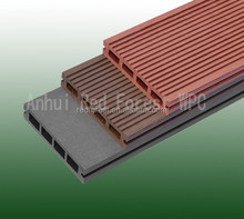 outdoor wood plastic composite