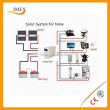 solar energy home appliances pure sine wave power inverters