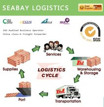Quick reliable china dhl national alibaba express logistics agency