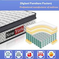 latex foam roll packed mattress