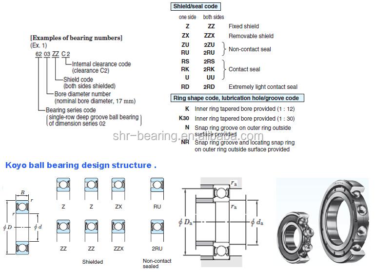 Ballbearing Ball Bearing Size Chart Koyo 6205 C3 Bearing Ball