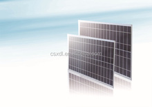 panel solar with high efficiency and low price